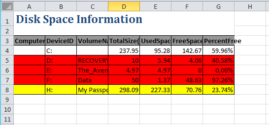 PowerShell and Excel: Adding Some Formatting To Your Report