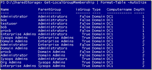 Get All Members of a Local Group Using PowerShell | Learn Powershell