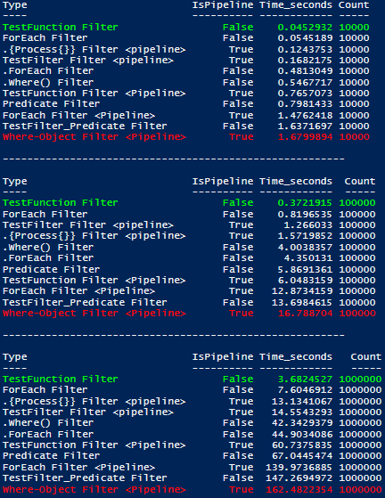 A Look at Filtering Performance in PowerShell | Learn