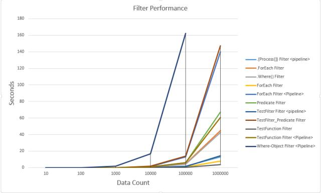 FilterGraph