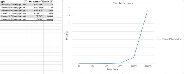 FilterGraph1