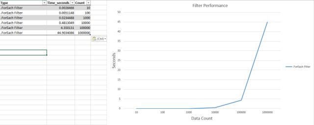 FilterGraph2