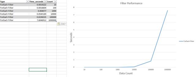 FilterGraph4