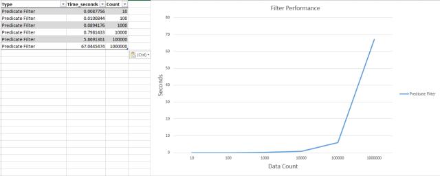 FilterGraph6