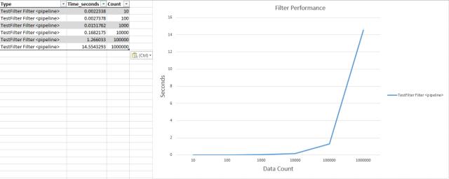 FilterGraph7