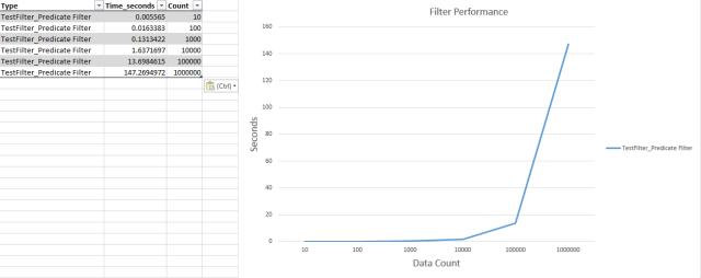 FilterGraph8