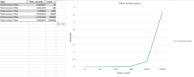 FilterGraph9