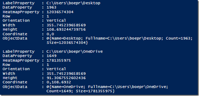 Learn Powershell | Achieve More | What is this Powershell of which
