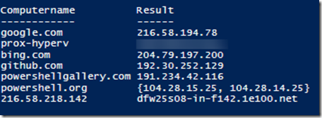 Performing an Asynchronous DNS Lookup Using PowerShell | Learn